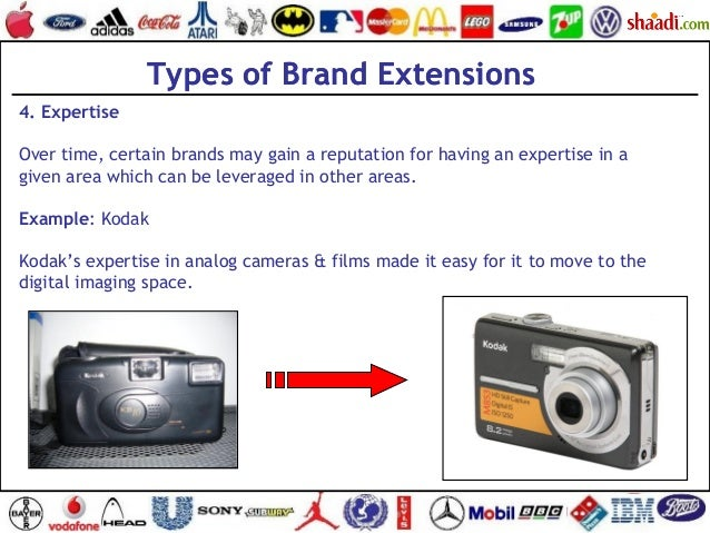 Types of Brand Extensions 4. Expertise Over time, certain brands may gain a reputation for having an expertise in a given ...