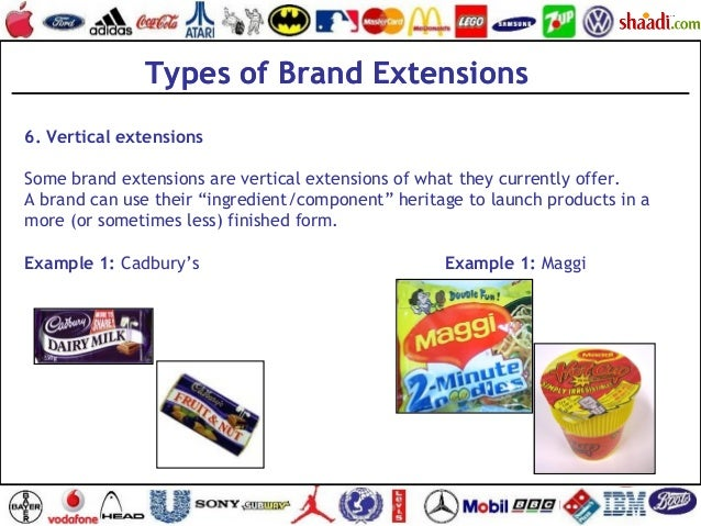 brand extension Brand management - nderstanding the way consumers evaluate whether or not a  brand extension fits with a core brand is central to the.