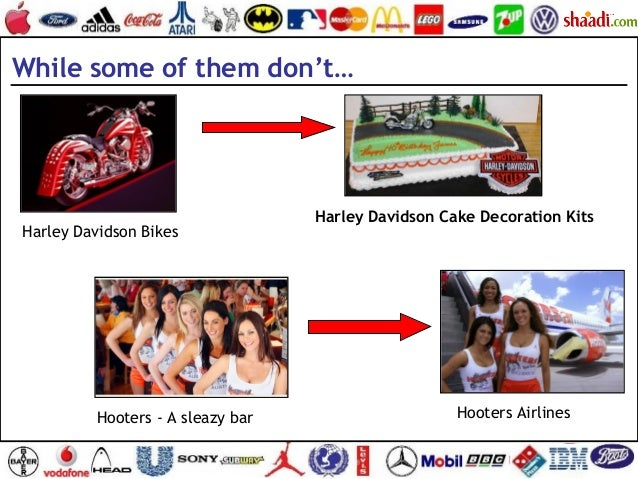 While some of them don't… Harley Davidson Bikes Harley Davidson Cake Decoration Kits Hooters - A sleazy bar Hooters Airlin...