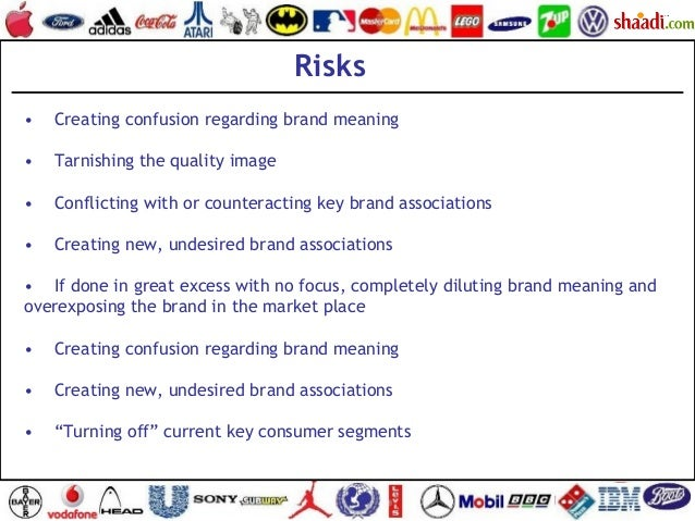 •  Creating confusion regarding brand meaning •  Tarnishing the quality image •  Conflicting with or counteracting k...