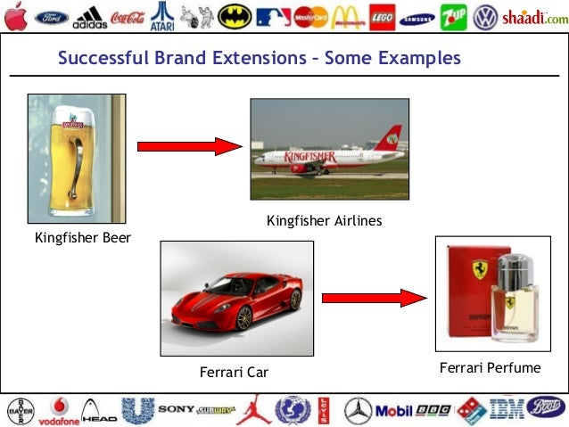 Successful Brand Extensions – Some Examples Kingfisher Beer Kingfisher Airlines Ferrari Car Ferrari Perfume