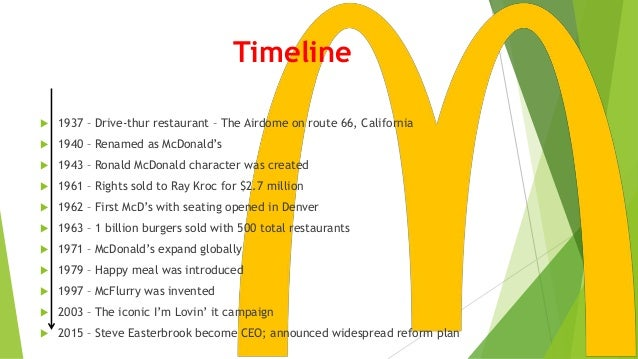 mcdonald's i'm lovin' it campaign Pusha t wrote mcdonald's i'm lovin' it jingle  reflecting on the advertising  campaign that his ad company transition put together for the.