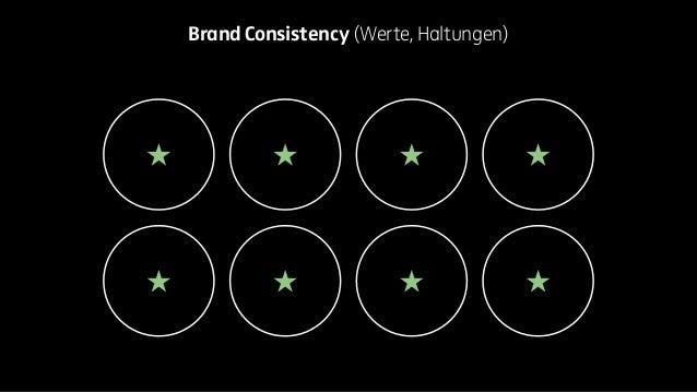 Brand Consistency (Werte, Haltungen)