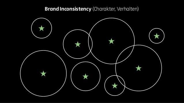Brand Inconsistency (Charakter, Verhalten)