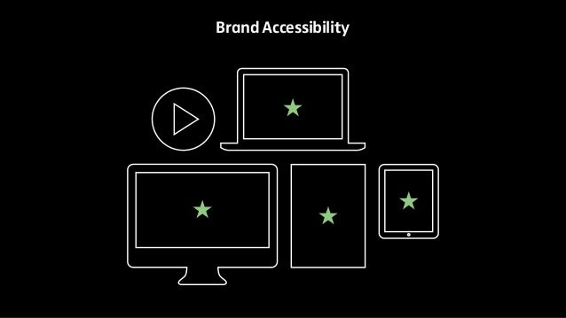 Brand Accessibility