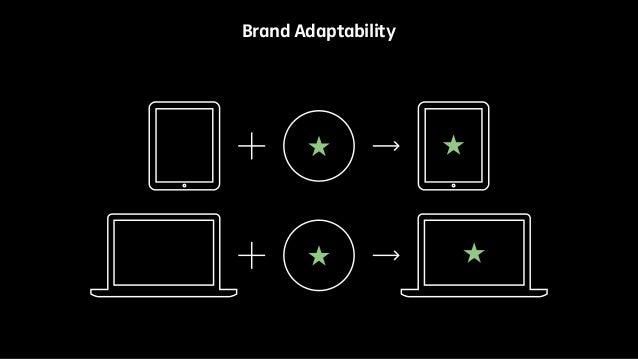 Brand Adaptability