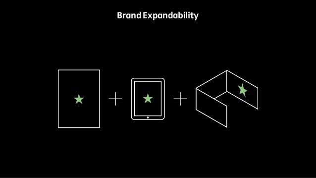 Brand Expandability