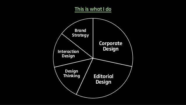 This is what I do  Brand  Strategy  Corporate  Design  Design  Thinking Editorial  Design  Interaction  Design