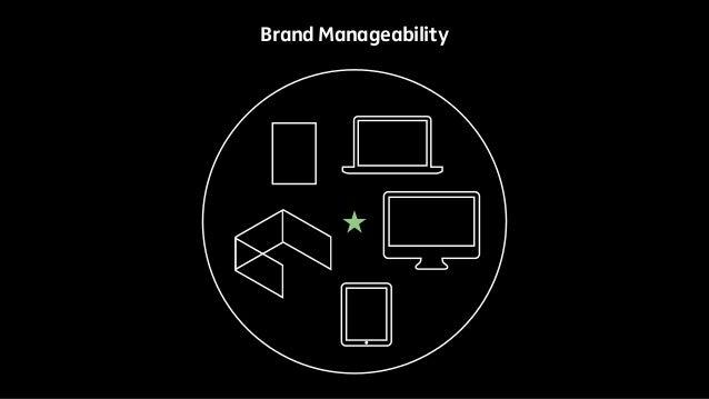 Brand Manageability