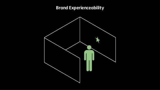 Brand Experienceability