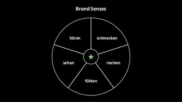 Brand Senses  hören schmecken  sehen riechen  fühlen