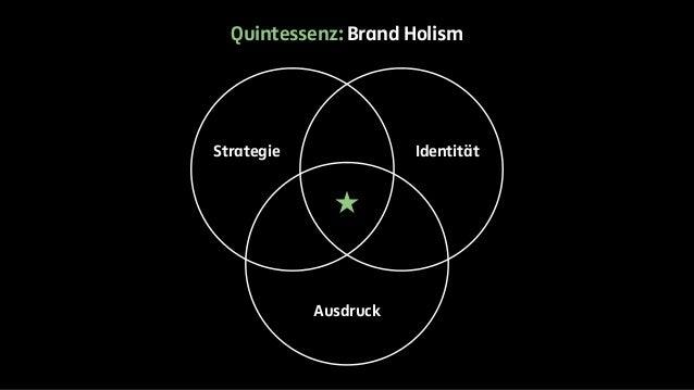 Quintessenz: Brand Holism  Strategie Identität  Ausdruck
