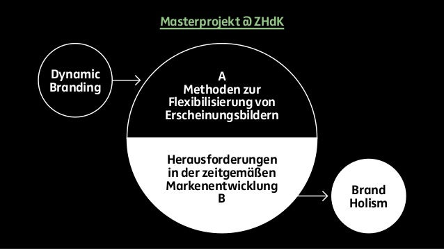 Masterprojekt @ ZHdK  Brand  Holism  Dynamic  Branding  A  Methoden zur  Flexibilisierung von  Erscheinungsbildern  Heraus...