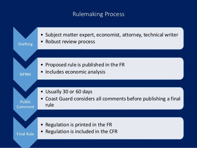 Rulemaking Process NPRM • Proposed rule is published in the FR • Includes economic analysis Public Comment • Usually 30 or...