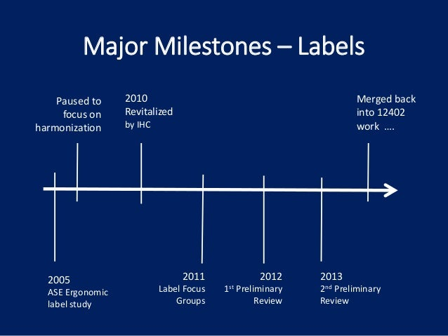 2005 ASE Ergonomic label study 2012 1st Preliminary Review 2013 2nd Preliminary Review Major Milestones – Labels 2011 Labe...