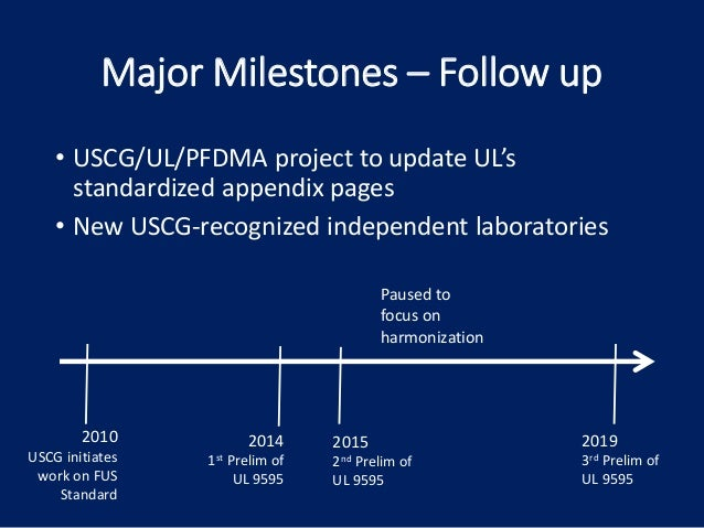 Major Milestones – Follow up 2010 USCG initiates work on FUS Standard 2014 1st Prelim of UL 9595 2019 3rd Prelim of UL 959...