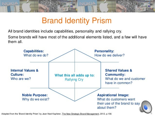 The brand personality of nokia