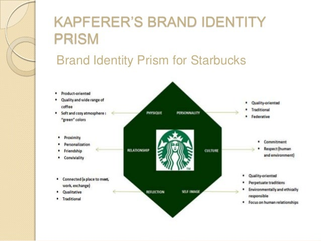 7s model for starbucks Where 7s model can be used to improve the performance of a company, to examine the likely effects of future changes within a company the mckinsey 7s framework.