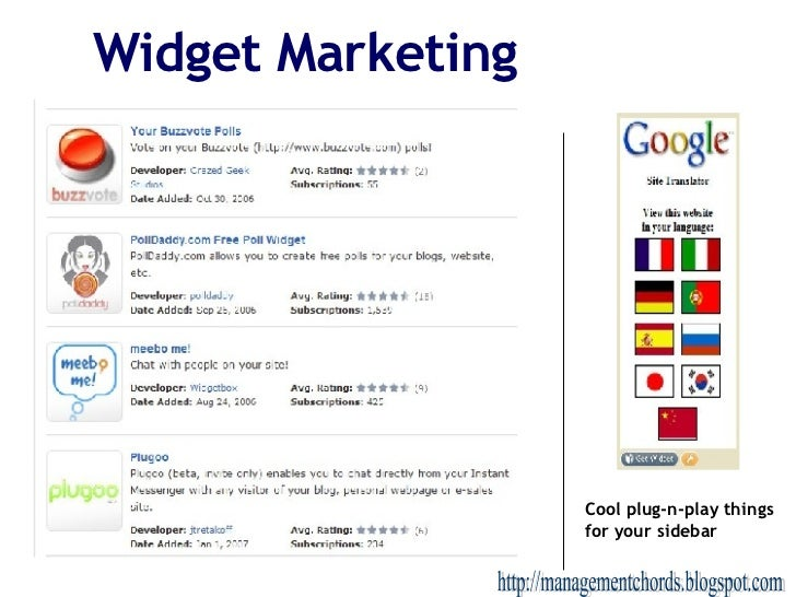 Widget Marketing Cool plug-n-play things for your sidebar http://managementchords.blogspot.com