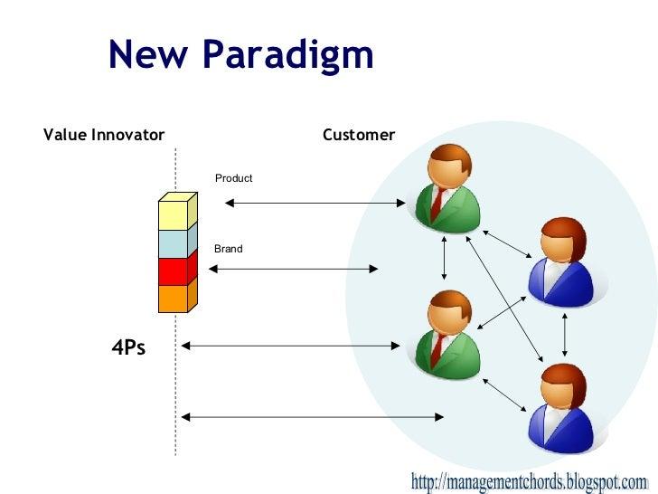 New Paradigm 4Ps Value Innovator Customer Product Brand http://managementchords.blogspot.com