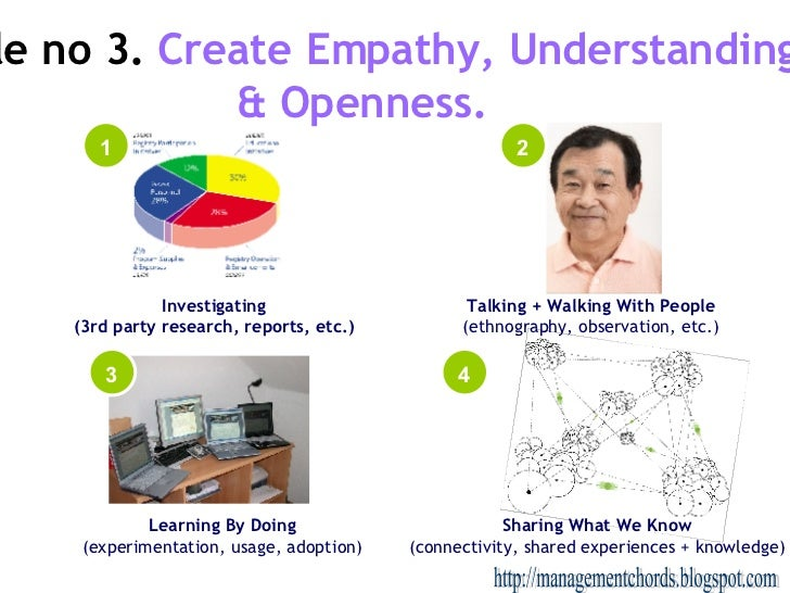 Rule no 3.  Create Empathy, Understanding & Openness.  Investigating (3rd party research, reports, etc.) Talking + Walking...