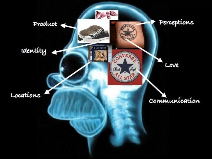 Branding Nation Pc Slide 15