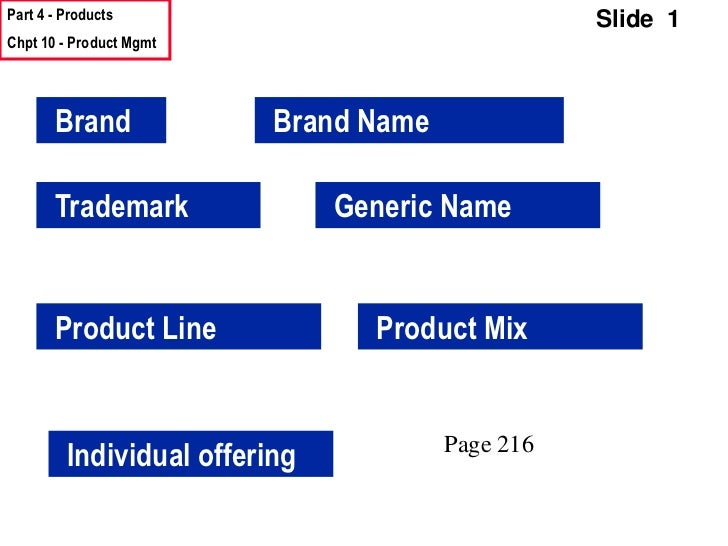 Part 4 - Products                                 Slide 1Chpt 10 - Product Mgmt       Brand              Brand Name       ...