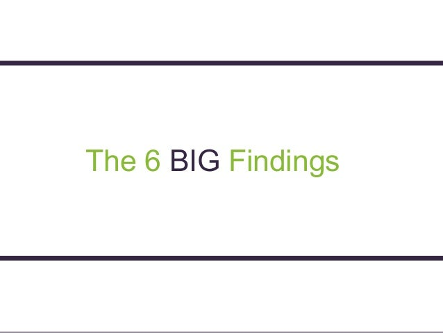 Page 12 The 6 BIG Findings The 6 BIG Findings