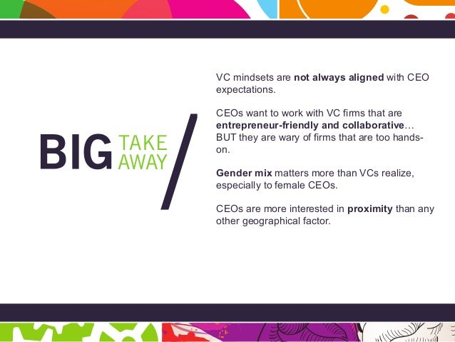 Page 22 AWAY TAKE / VC mindsets are not always aligned with CEO expectations. CEOs want to work with VC firms that are ent...