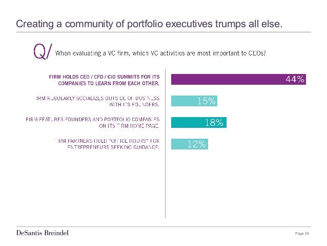 Page 26 Creating a community of portfolio executives trumps all else.