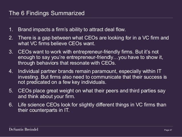 Page 47 The 6 Findings Summarized 1.  Brand impacts a firm's ability to attract deal flow. 2.  There is a gap between what...