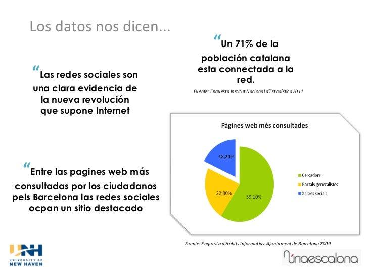 """Los datos nos dicen...                                                 """"Un 71% de la                                      ..."""