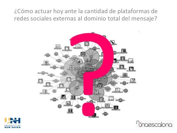 ¿Cómo actuar hoy ante la cantidad de plataformas deredes sociales externas al dominio total del mensaje?