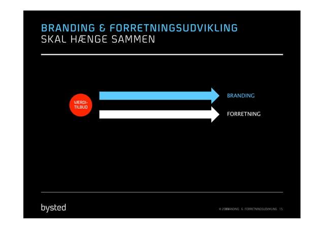 BRANDING & FORRE TNINGSUDVIKLINGSK AL HÆNGE SAMMEN                                BRANDING     VÆRDI-     TILBUD          ...