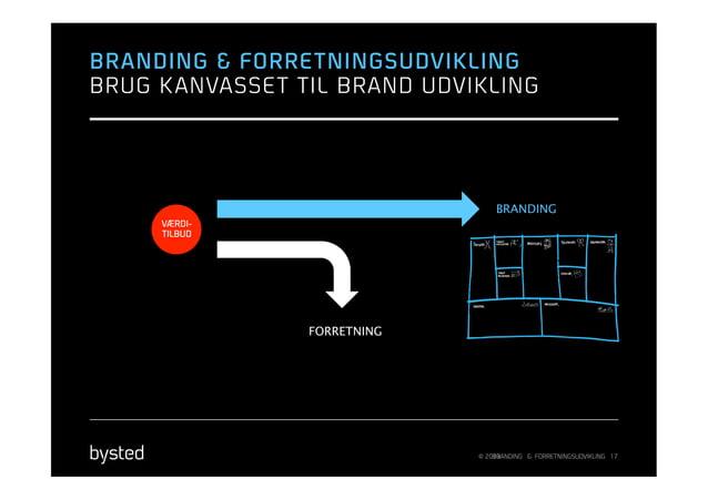 BRANDING & FORRE TNINGSUDVIKLINGBRUG K ANVASSE T TIL BRAND UDVIKLING                                   BRANDING     VÆRDI-...