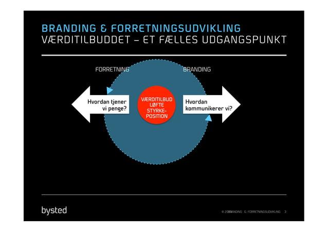 BRANDING & FORRE TNINGSUDVIKLINGVÆRDITILBUDDE T – E T FÆLLES UDGANGSPUNK T         FORRETNING                   BRANDING  ...