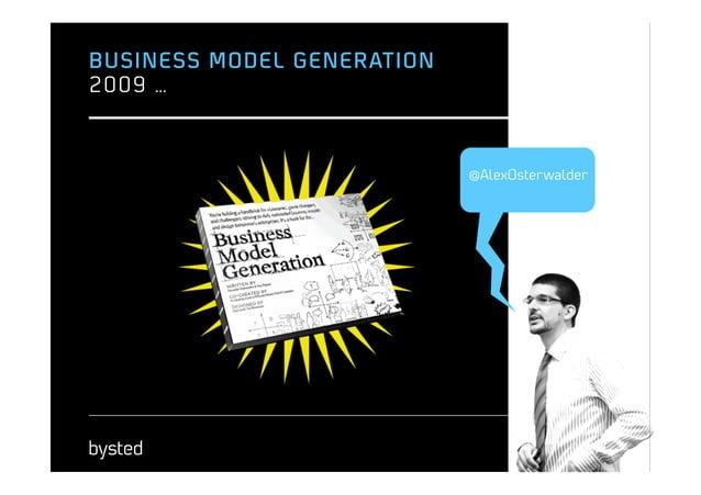 BUSINESS MODEL GENERATION2009 …                            @AlexOsterwalder                                               4