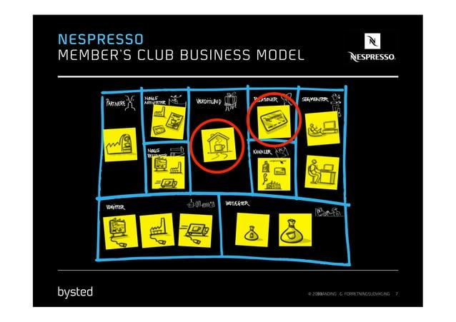 NESPRESSOMEMBER'S CLUB BUSINESS MODEL                               © 2013                                   BRANDING & FO...