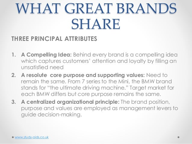 37 Branding Dissertation Topics | Branding Research Titles