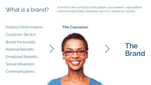 The Brand Product Performance Customer Service Brand Personality Rational Benefits Emotional Benefits Social Influences Co...