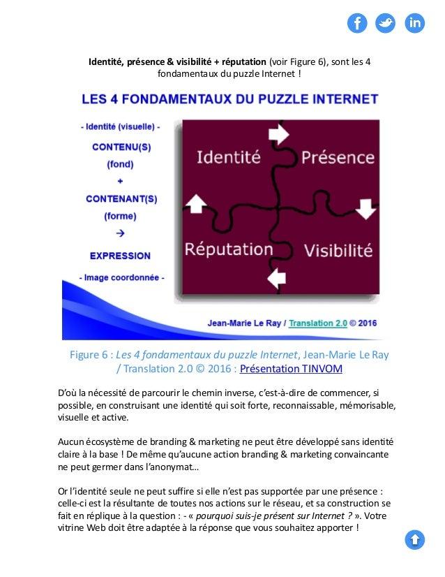 Identité, présence & visibilité + réputation (voir Figure 6), sont les 4 fondamentaux du puzzle Internet ! Figure 6 : Les ...