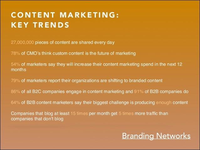 Branding networks: content marketing is great  Slide 2