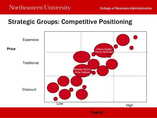 mcdonalds strategic group map We are a boutique investment and wealth management firm with offices throughout the midwest we specialize in managing all aspects of our clients' wealth.