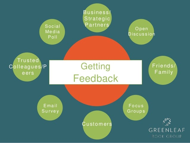 Getting Feedback Trusted Colleagues/P eers Business/ Strategic Partners Customers Focus Groups Email Survey Friends/ Famil...
