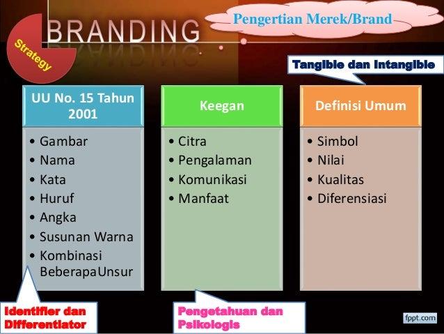 Branding Strategy Slide 2