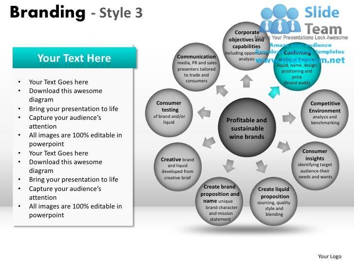 Branding Style 3 Powerpoint Presentation Slides Ppt Templates