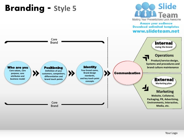 Branding - Style 5                                                                                           Internal     ...
