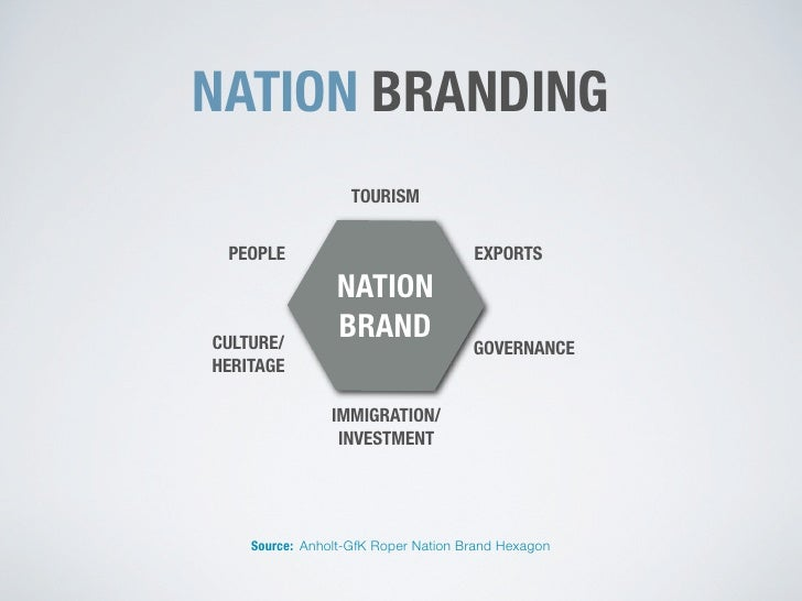 branded nation The brandnation pr team is made up of highly skilled and experienced consumer pr professionals, all experts in their own team disciplines whether that be fashion, sport, health and beauty or lifestyle.