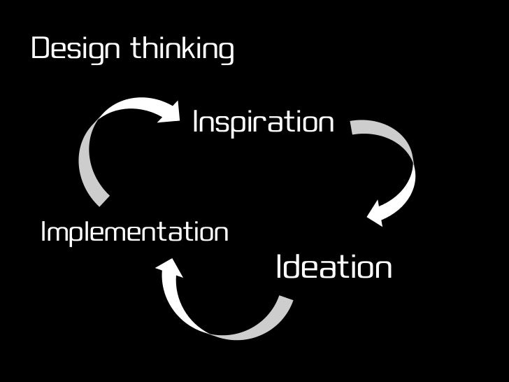 Innovation culture thrives  on optimism &           trust  Listen to ideas, embrace risk, learn        from failure, rewar...