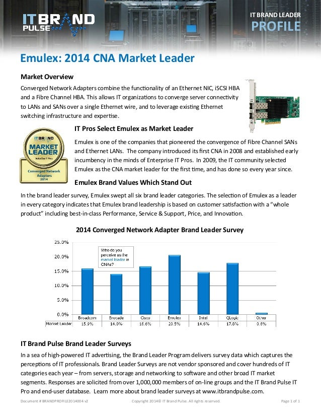Document # BRANDPROFILE2014004 v2 Copyright 2014© IT Brand Pulse. All rights reserved. Page 1 of 1 2014 Converged Network ...